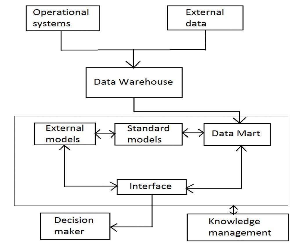 Decision making model analysis paper mgt 350 Homework Sample